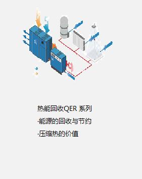 昆西熱能回收QER 系列