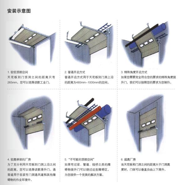 工业滑升门的提升方式不同,平衡扭簧系统的安装也不同