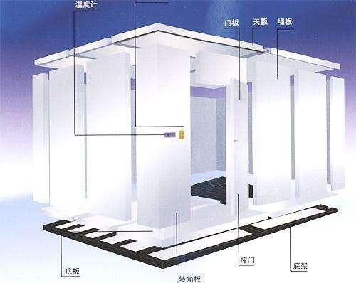 上海医药冷库公司