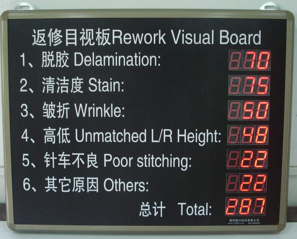 生产看板案例展示