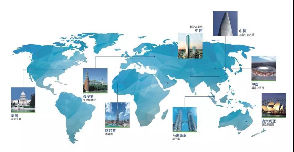 各國建筑物都使用約克空調