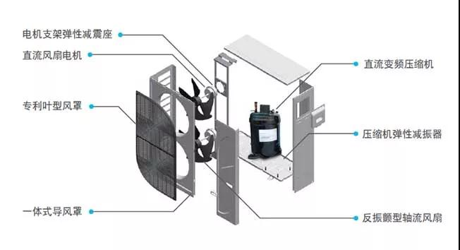 約克壓縮機結構分解圖