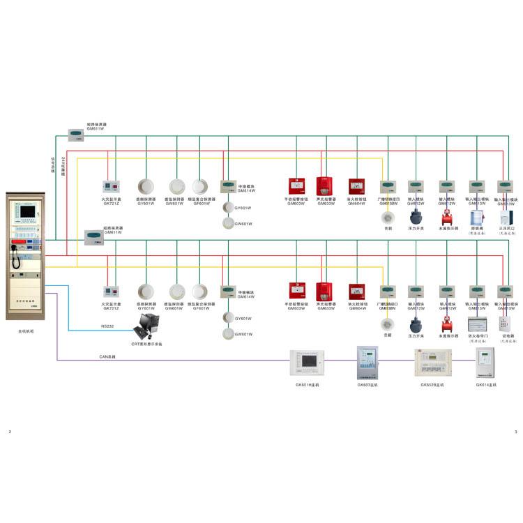 消防聯動控制系統圖