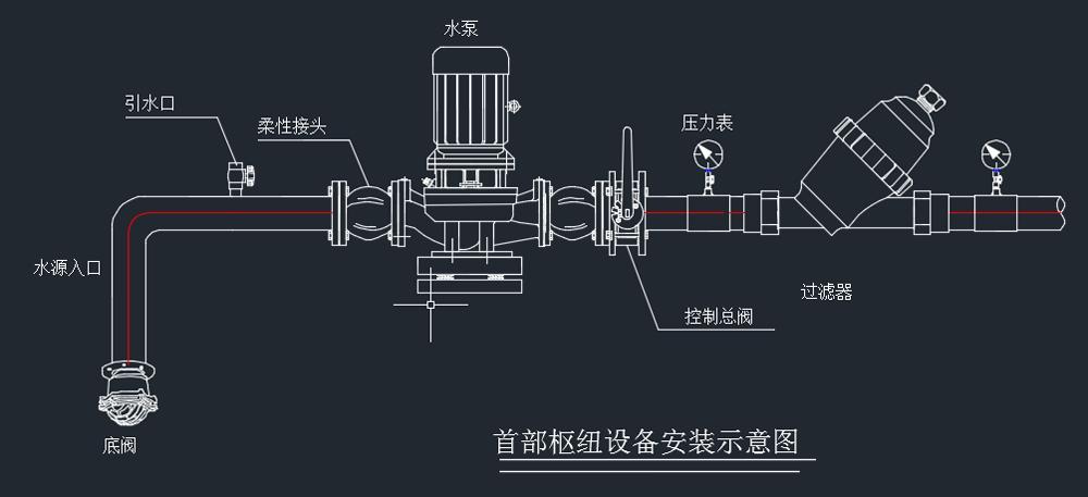 灌溉工程方案设计施工