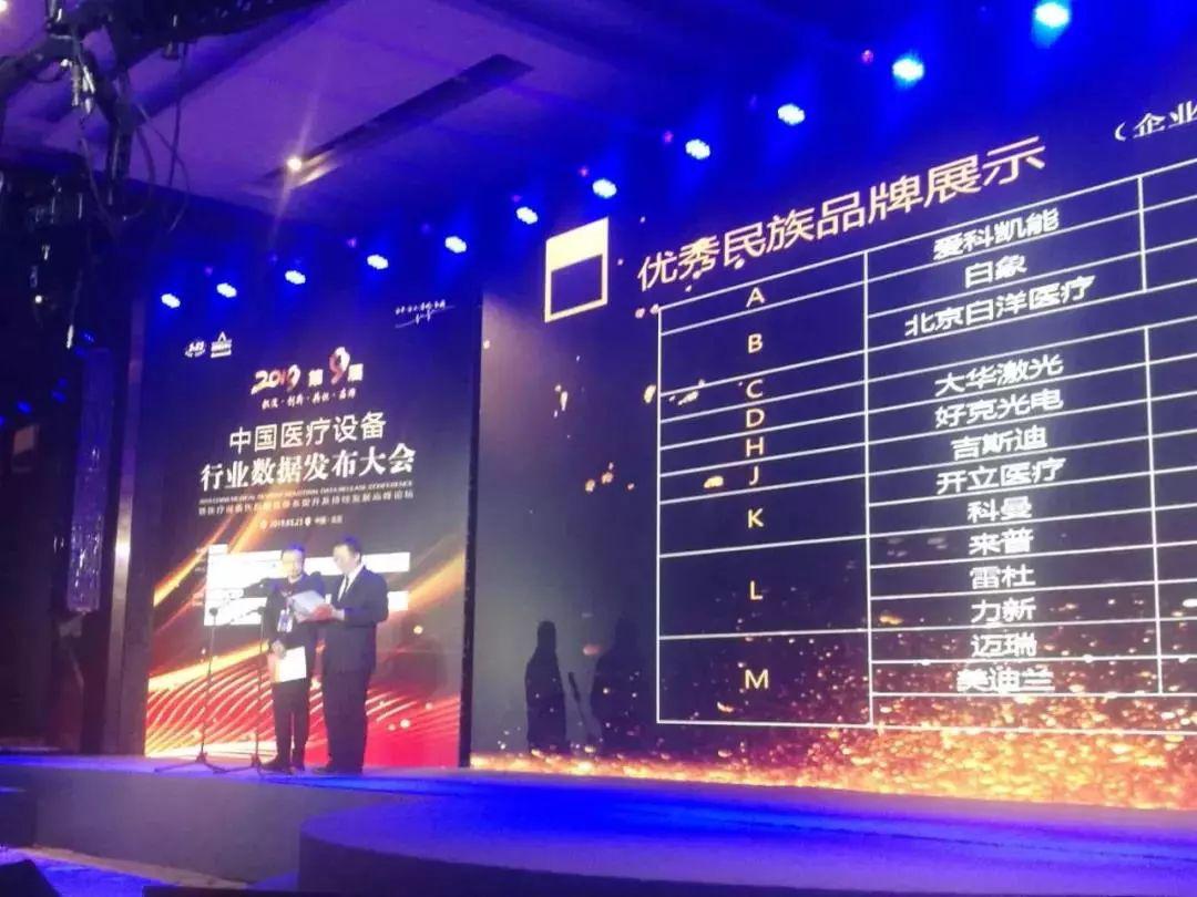 中国医疗设备优秀民族品牌奖2_力新仪器