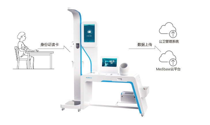 物联网健康监测沙发