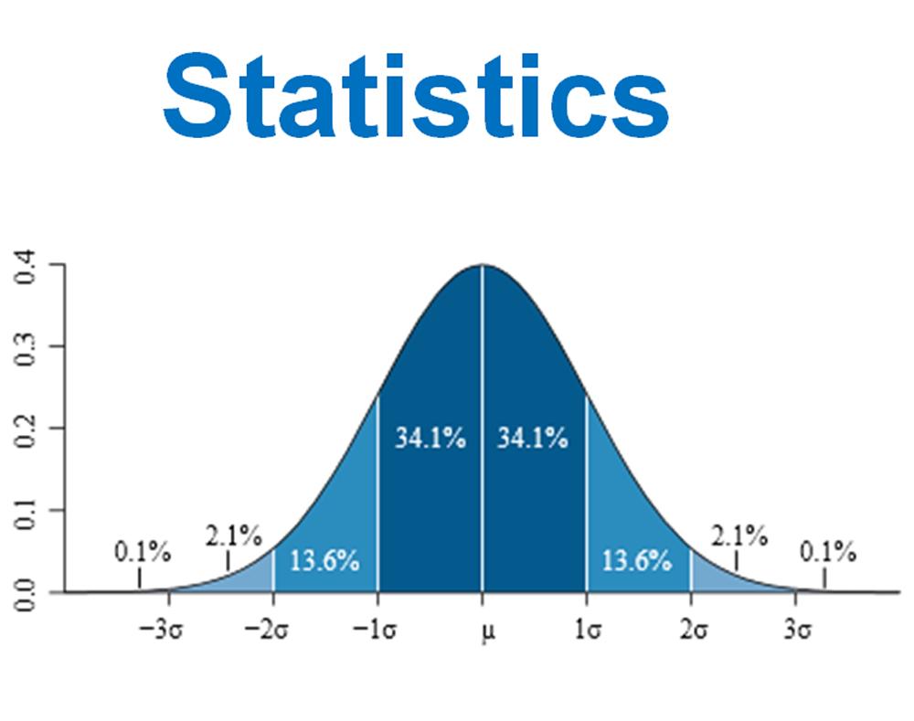 数据统计分析