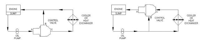 FPE温控阀应用
