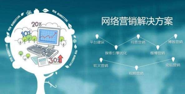 AG平台推荐网络推广优化的几大技巧