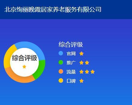 北京绚丽晚霞居家养老服务有限公司