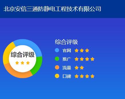 北京安信三通防静电工程技术有限公司