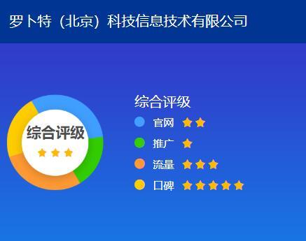 罗卜特(北京)科技信息技术有限公司