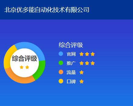 北京优多能自动化技术有限公司