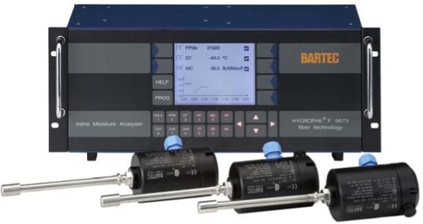 BARTEC微量水分分析仪