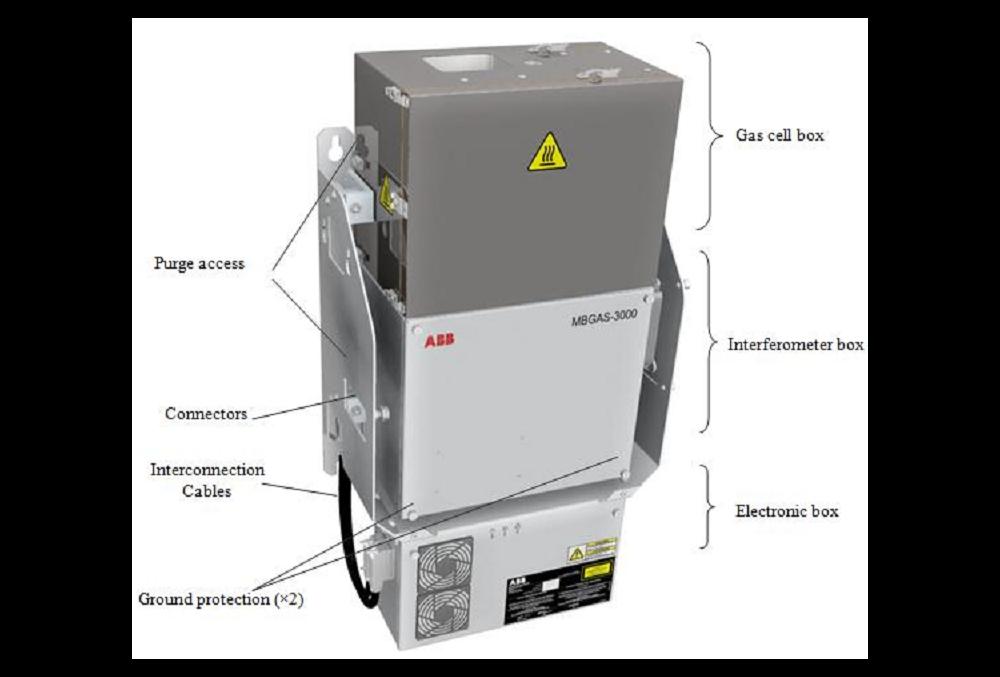 傅里叶近红外(FITR)在线分析系统JLFT-601