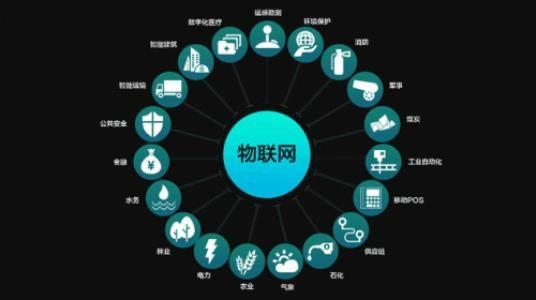 深圳云盾从华为事件看网络安全