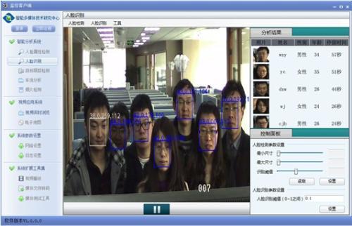 从深网视界人脸数据泄露事件看视频专网安全