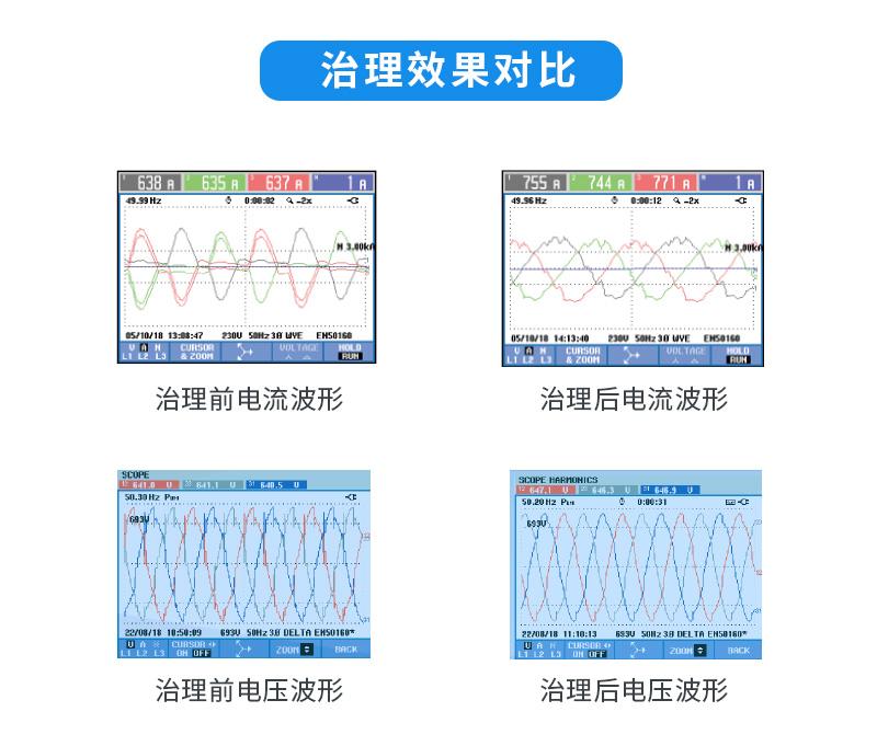 工业型有源电力滤波器APF