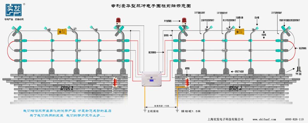 四線脈沖電子圍欄示意圖