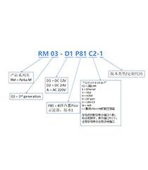 Relia-M系列數采產品介紹