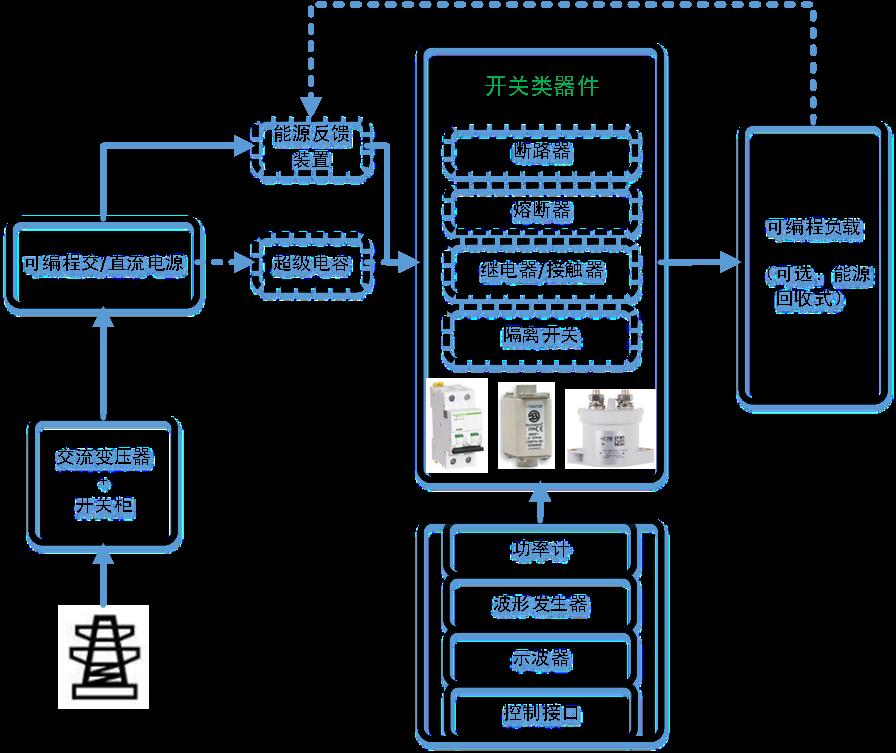开关器件类测试系统