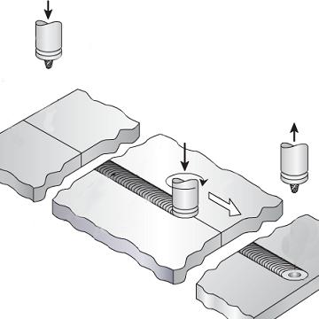 ISO 25239搅拌摩擦焊认证