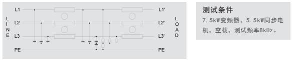 变频器漏电流滤波器