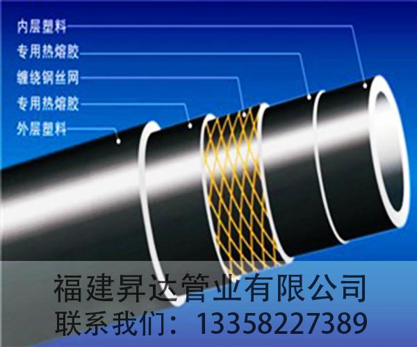 钢丝网骨架PE复合管