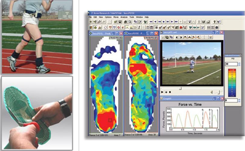 足部压力分布量测系统