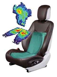 座椅舒适性体压分布测试系统