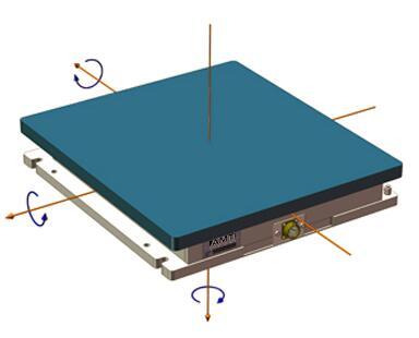 AMTI OR6-X-OP系列生物力学测力平台