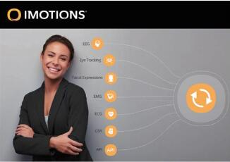 iMOTIONS 多模态整合分析系统