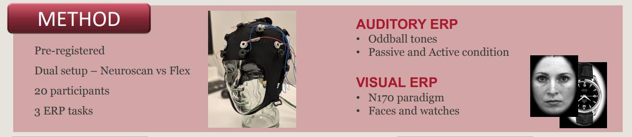 脑电仪实验方法