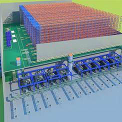 智能自动化立体仓库