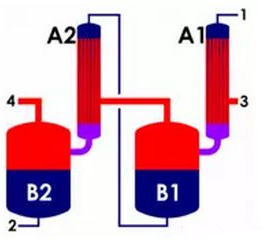 双效降膜蒸发器的流程