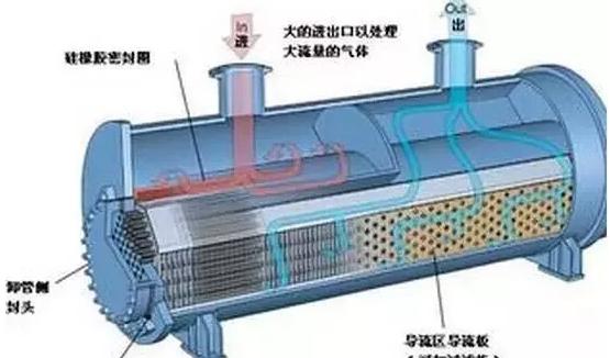 蒸发器结构