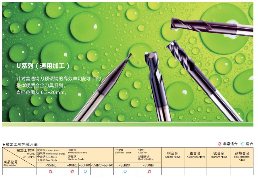 索尼特U系列(通用型铣刀)