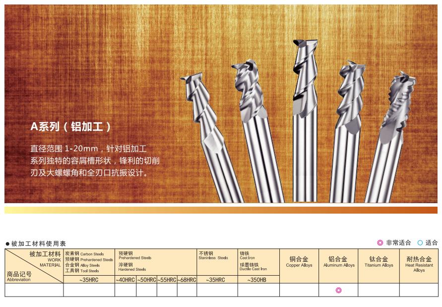 索尼特铝用铣刀
