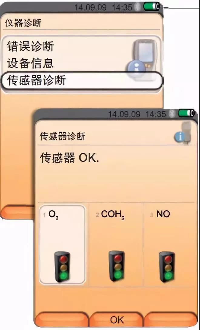 傳感器診斷圖