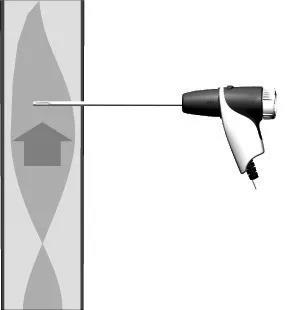 中心點測量圖