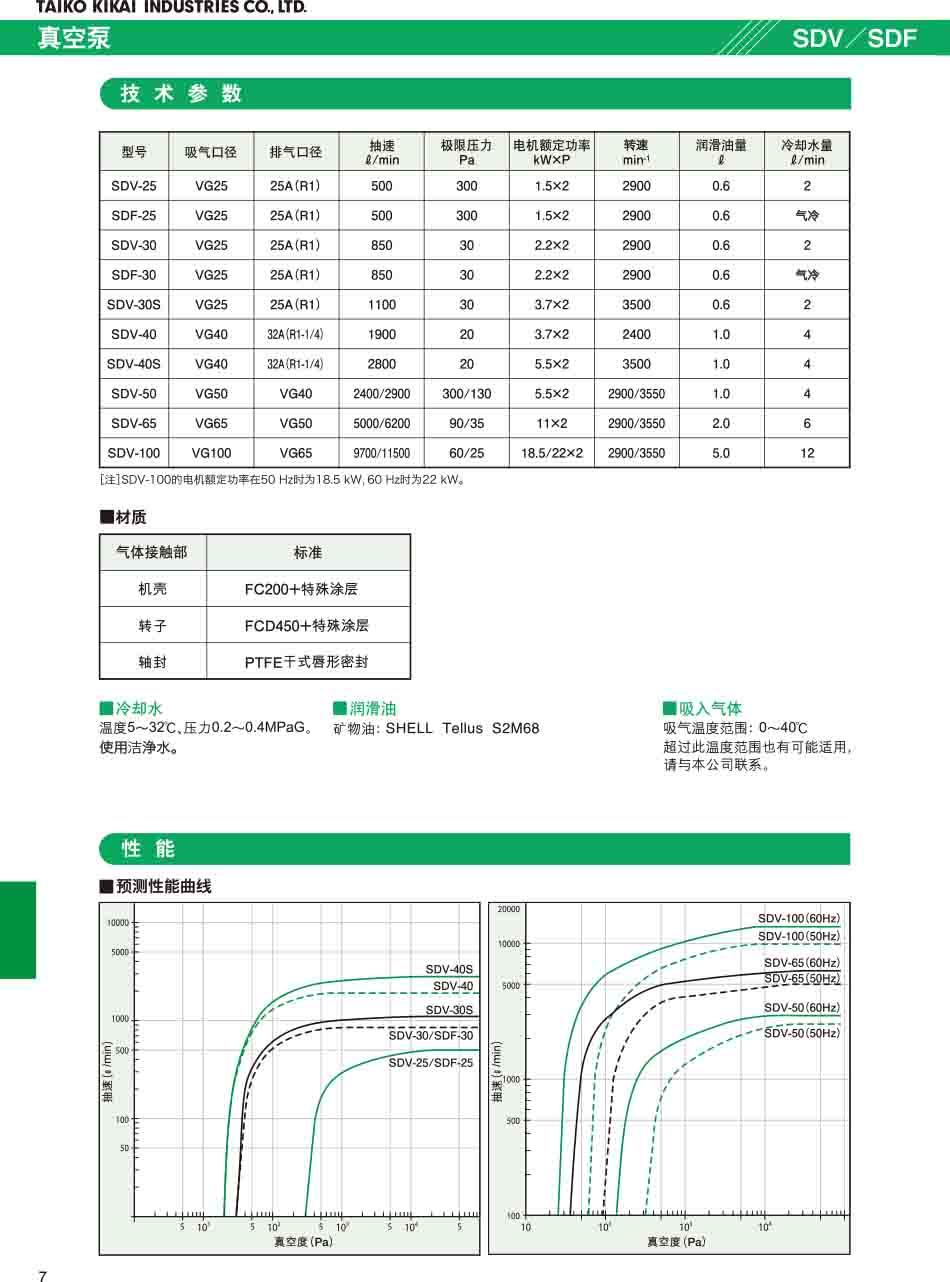 Taiko大晃真空泵SDV-30性能参数表