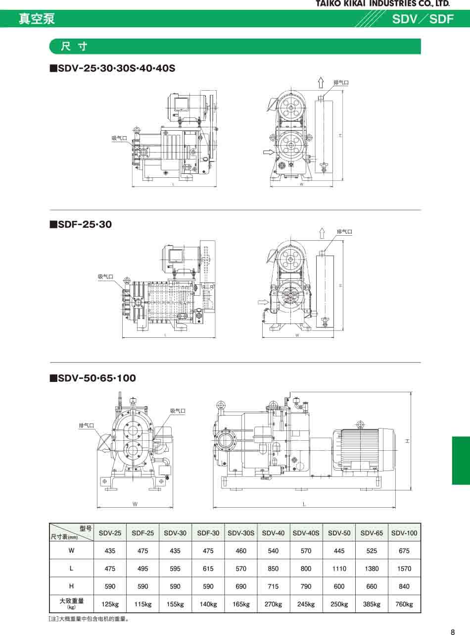 Taiko大晃真空泵SDV-30尺寸表