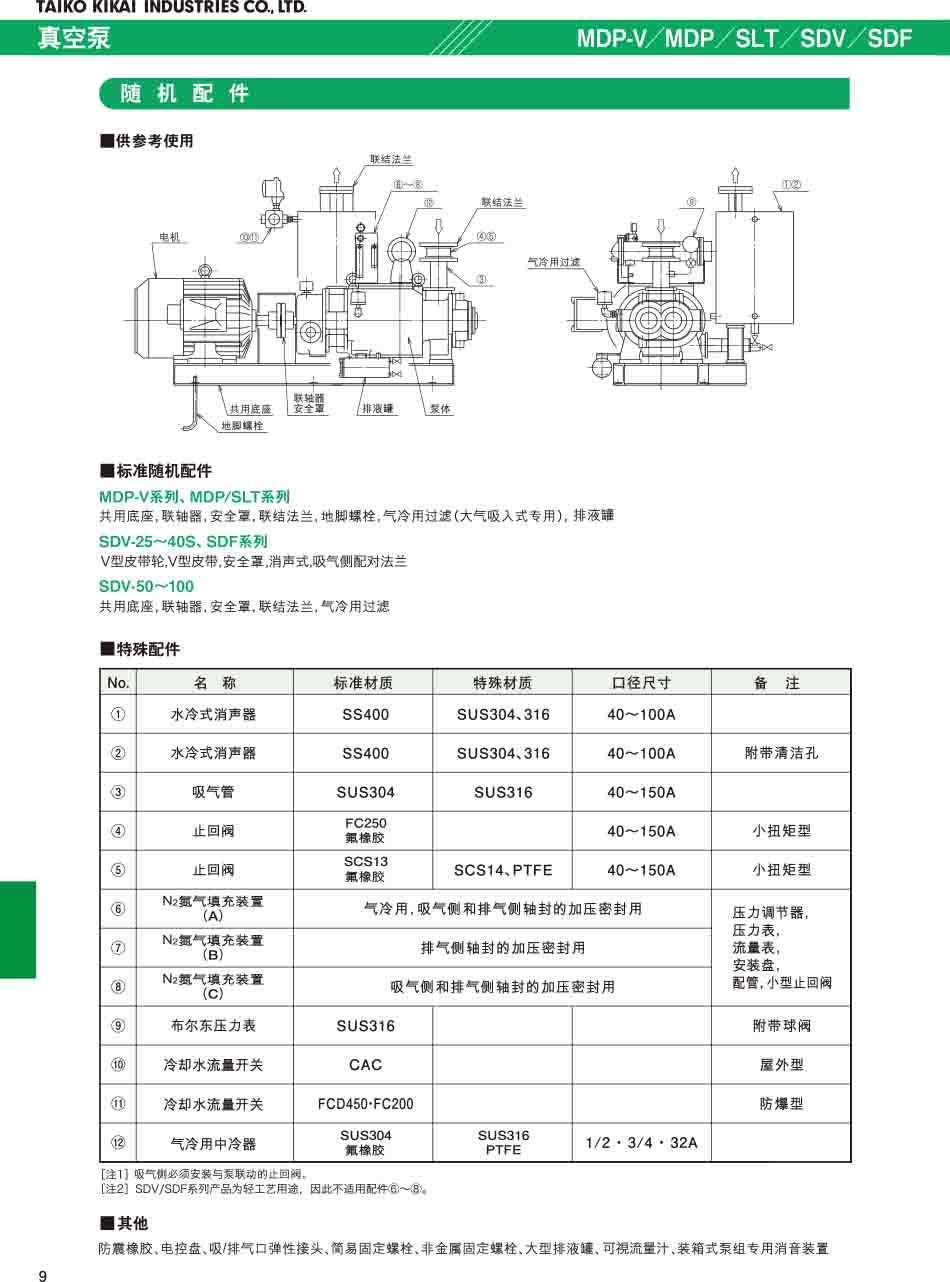 Taiko大晃真空泵SDV-30附件