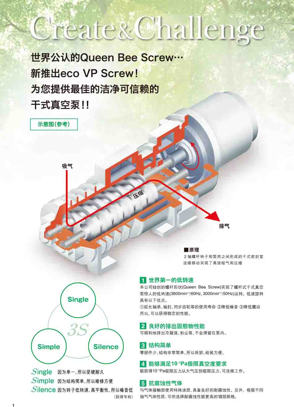 Taiko大晃真空泵SDV-30特点