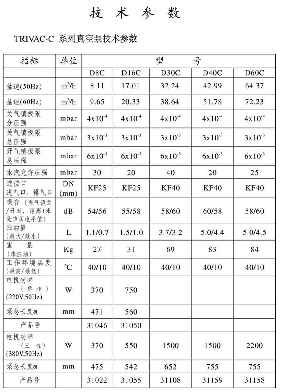 莱宝真空泵D16C技术参数