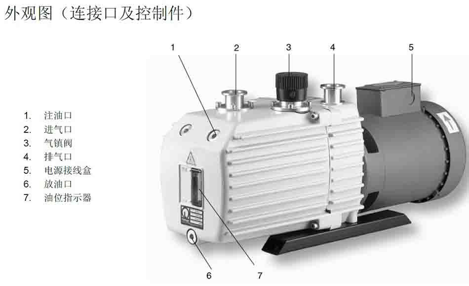 莱宝真空泵D16C外观图