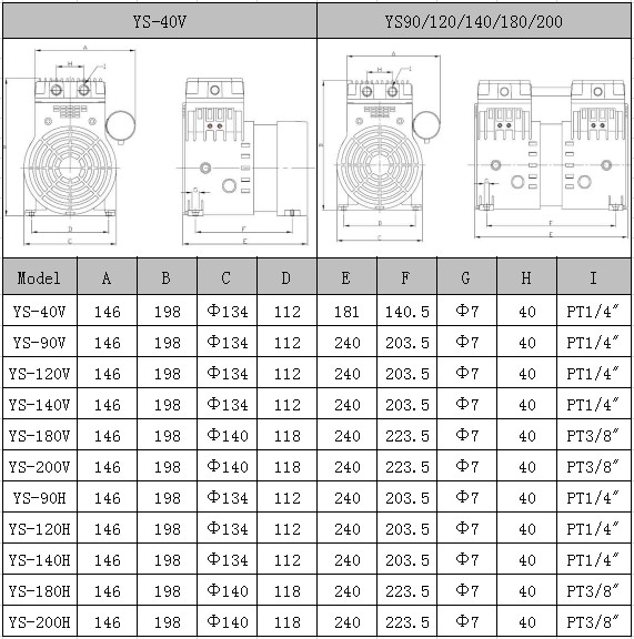 Fengfa真空泵尺寸图