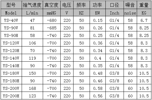 Fengfa真空泵技术资料