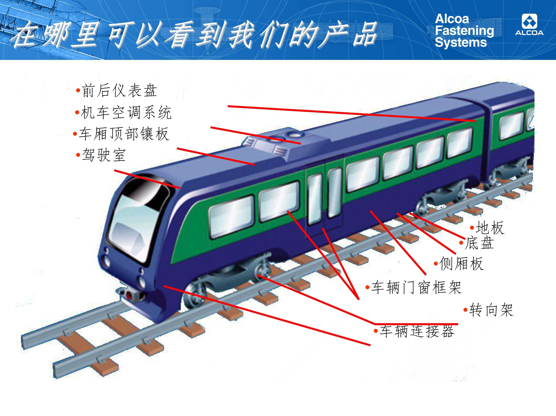 高铁地铁车辆
