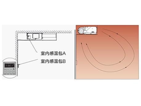 双感温包控制避免温度分层